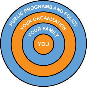 Get Started with We Can! Image Map