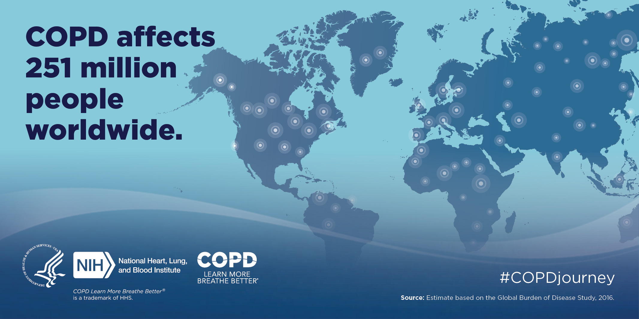 Image with text representing the number of people with COPD in the world. COPD affects 251 million people worldwide. #COPDjourney