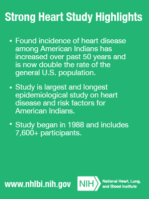 Strong Heart Study Highlights