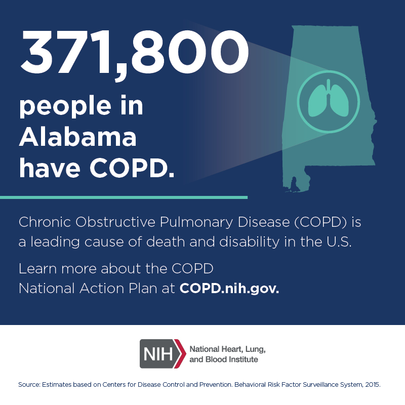371,800 people in Alabama have COPD.