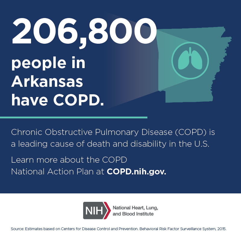 206,800 people in Arkansas have COPD.