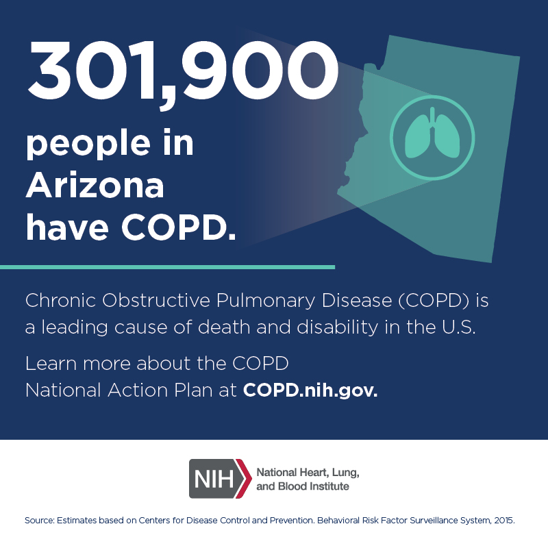 301,900 people in Arizona have COPD.