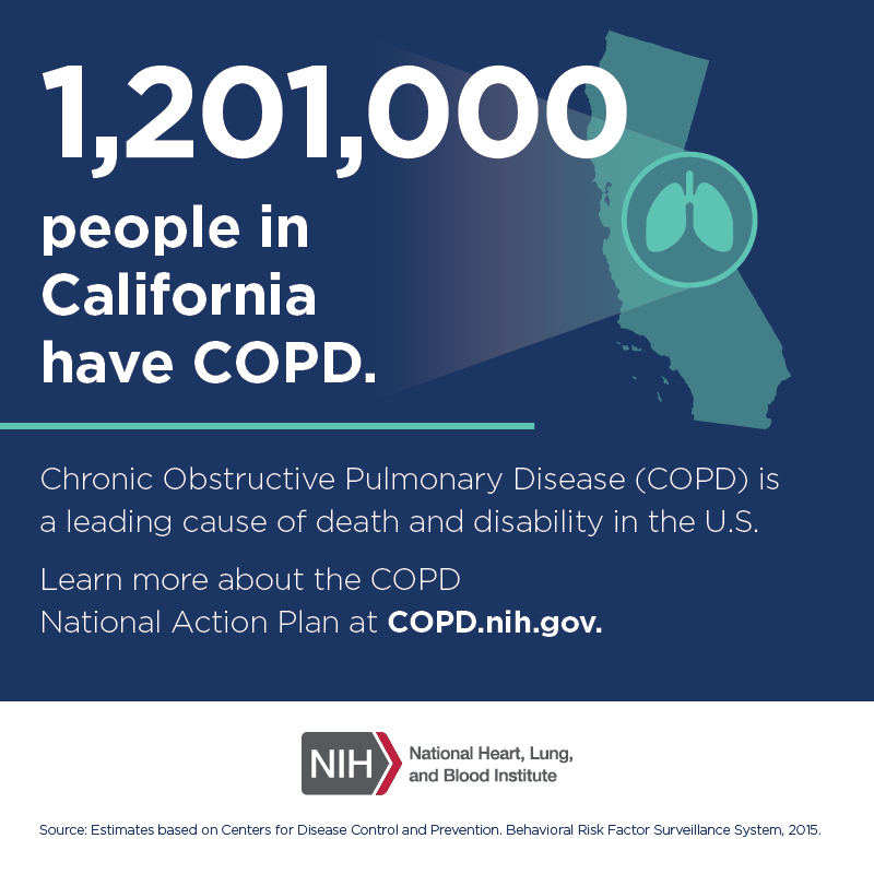 1,201,000 people in California have COPD.