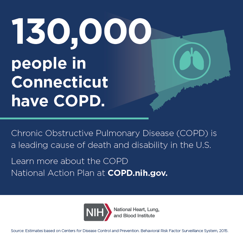 130,000 people in Connecticut have COPD.