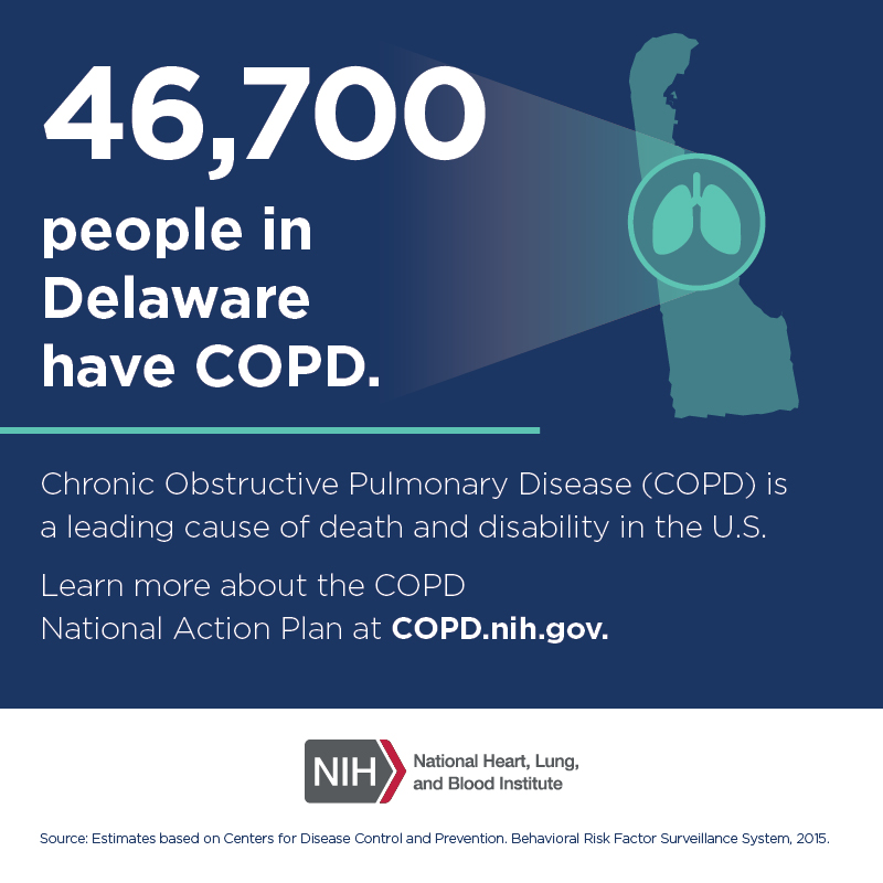46,700 people in Delaware have COPD.