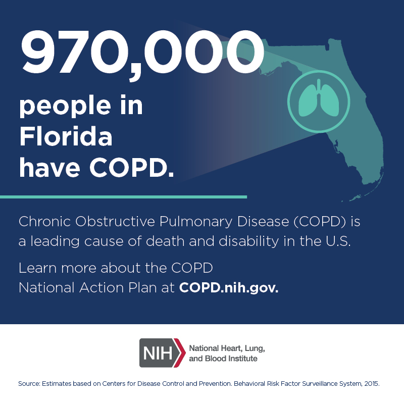 970,000 people in Florida have COPD.