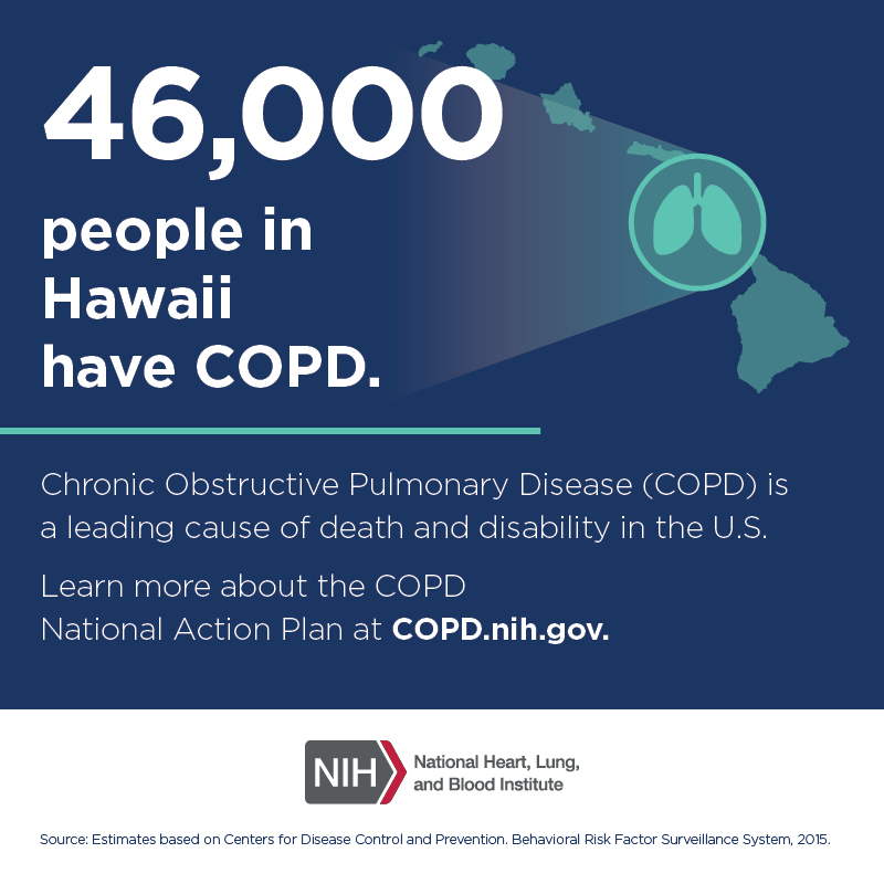 46,000 people in Hawaii have COPD.