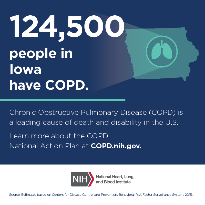 124,500 people in Iowa have COPD.