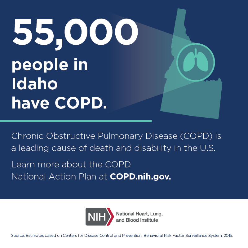 55,000 people in Idaho have COPD.