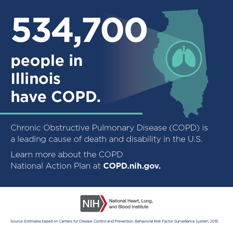 534,700 people in Illinois have COPD.