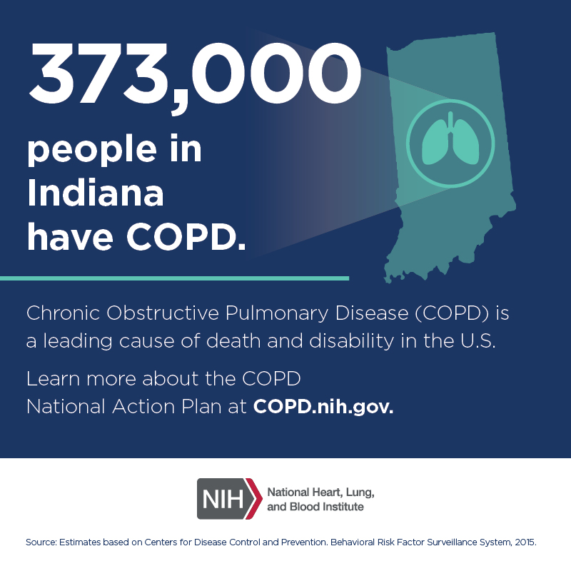373,000 people in Indiana have COPD.