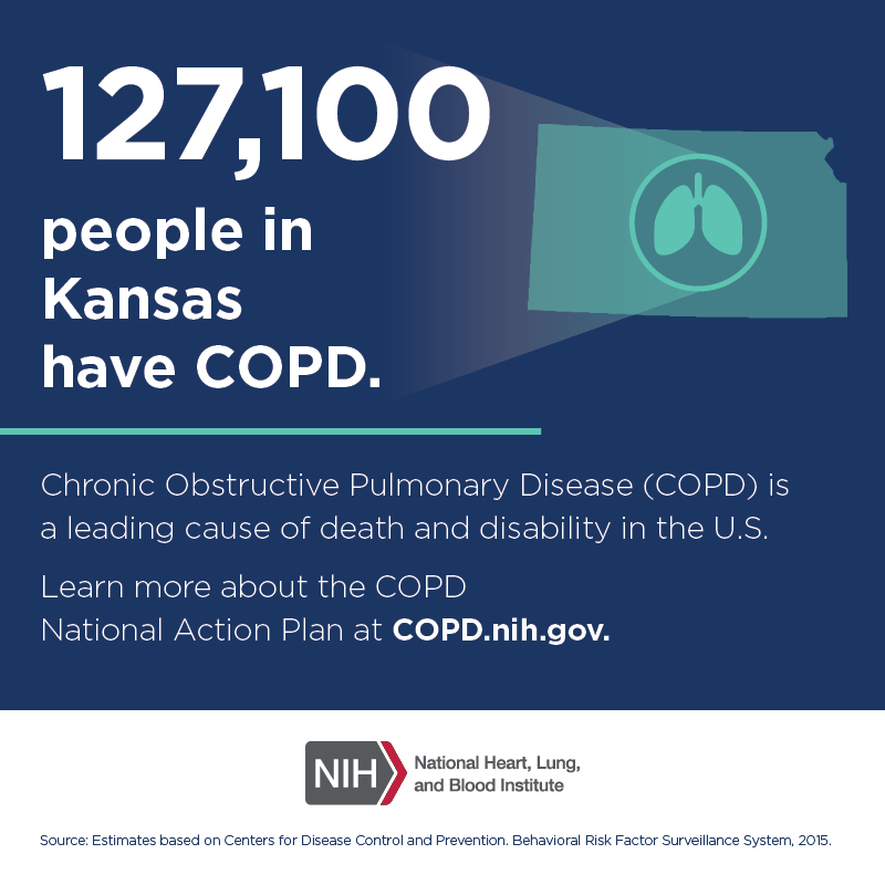 127,100 people in Kansas have COPD.