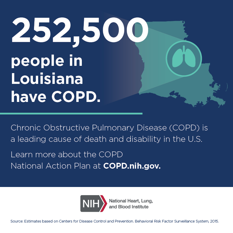 252,500 people in Louisiana have COPD.