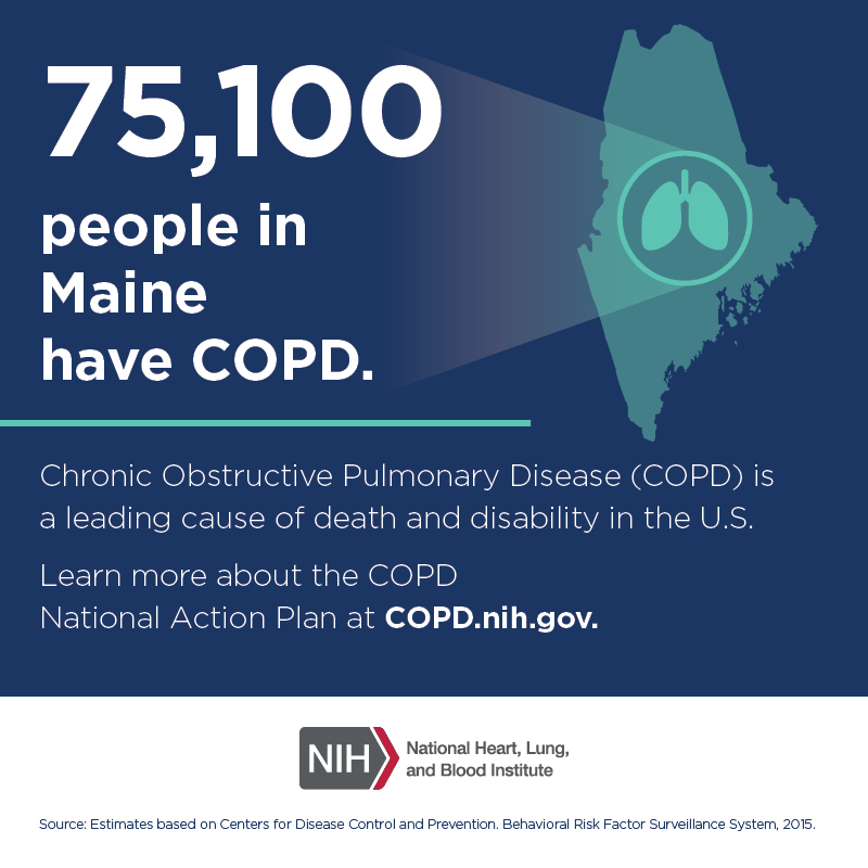 75,100 people in Maine have COPD.