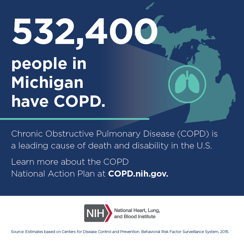 532,400 people in Michigan have COPD.