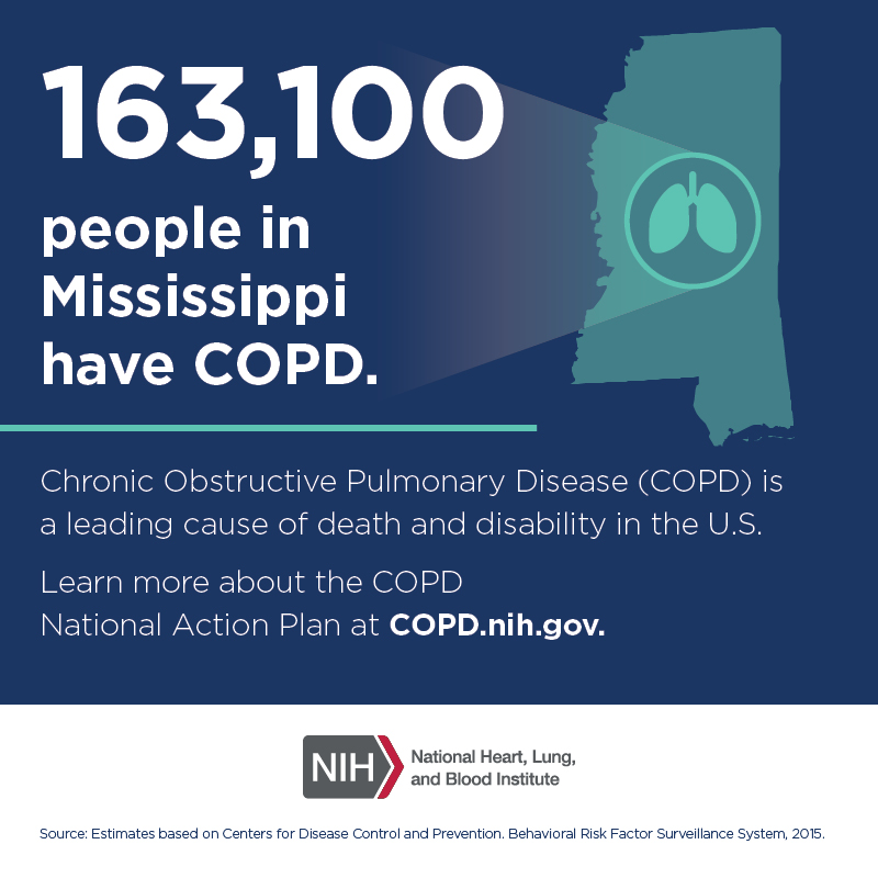 163,100 people in Mississippi have COPD.