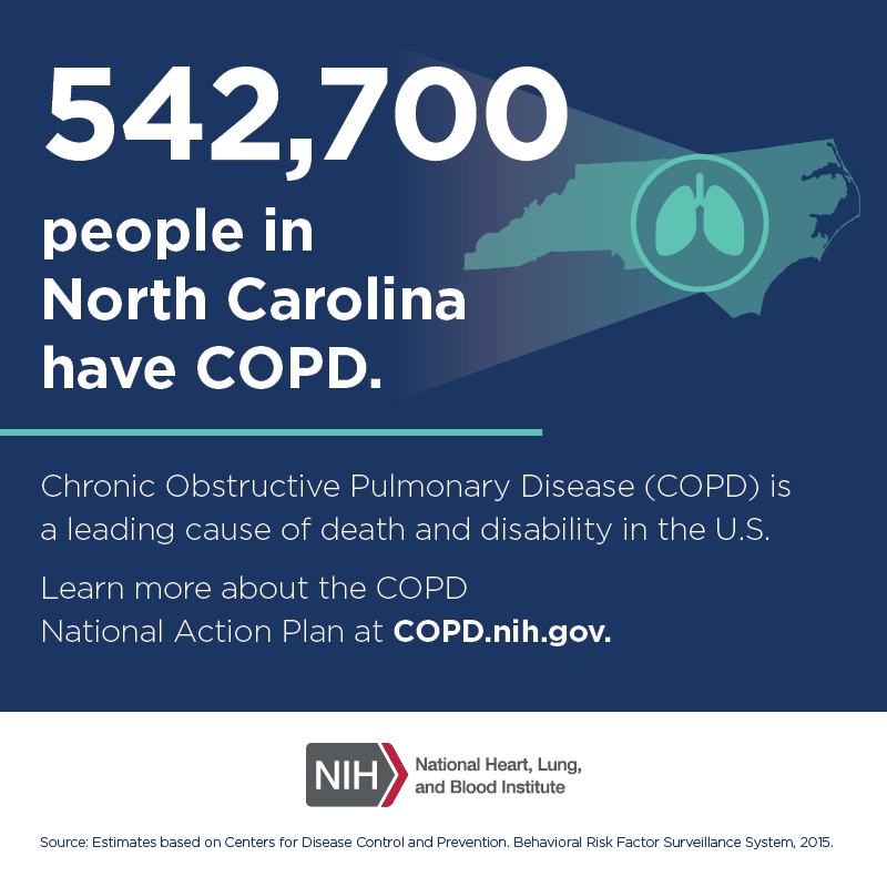 542,700 people in North Carolina have COPD.