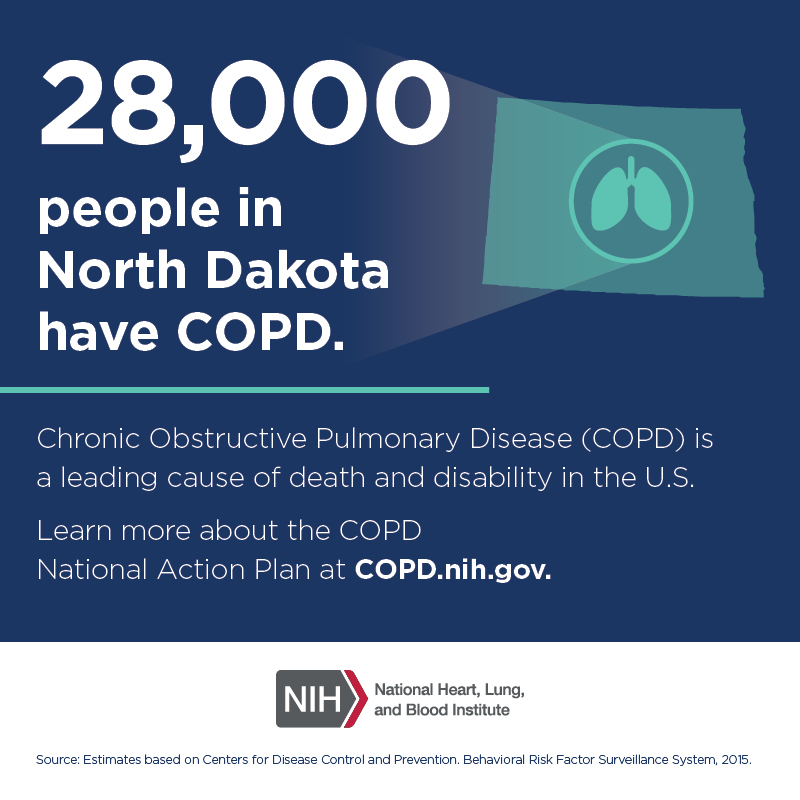28,000 people in North Dakota have COPD.