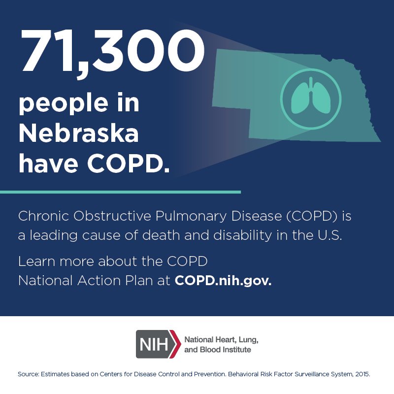 71,300 people in Nebraska have COPD.