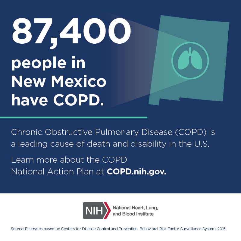 87,400 people in New Mexico have COPD.