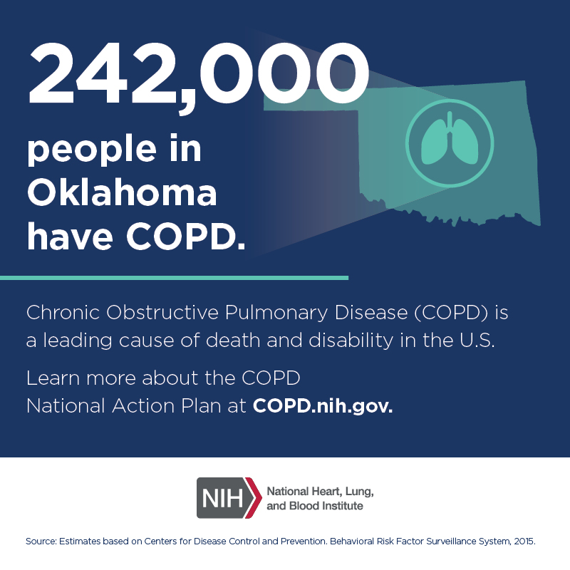 242,000 people in Oklahoma have COPD.