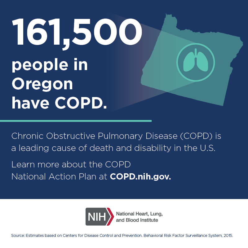 161,500 people in Oregon have COPD.