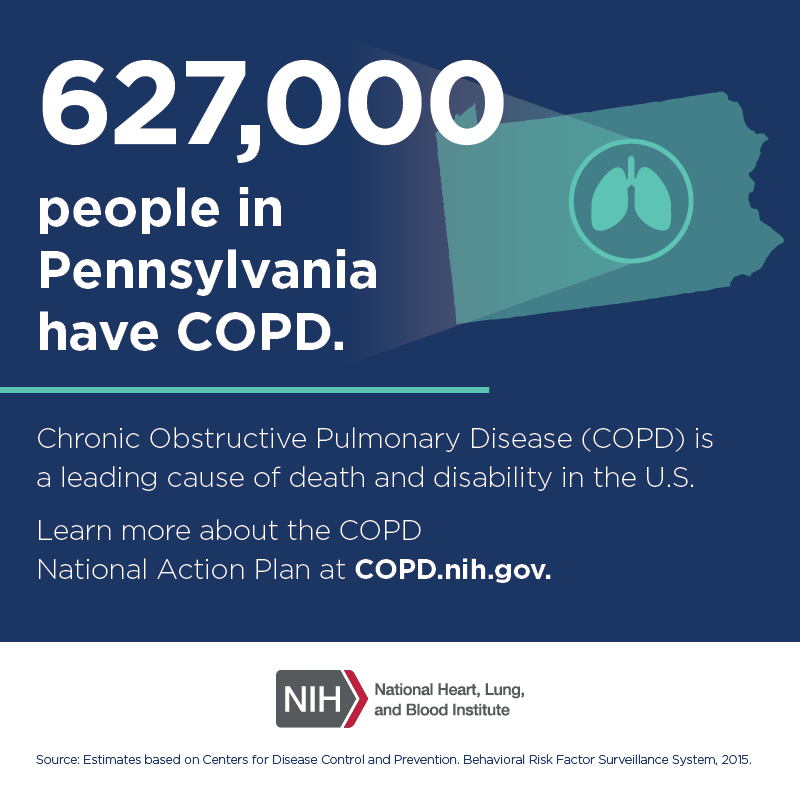 627,000 people in Pennsylvania have COPD.