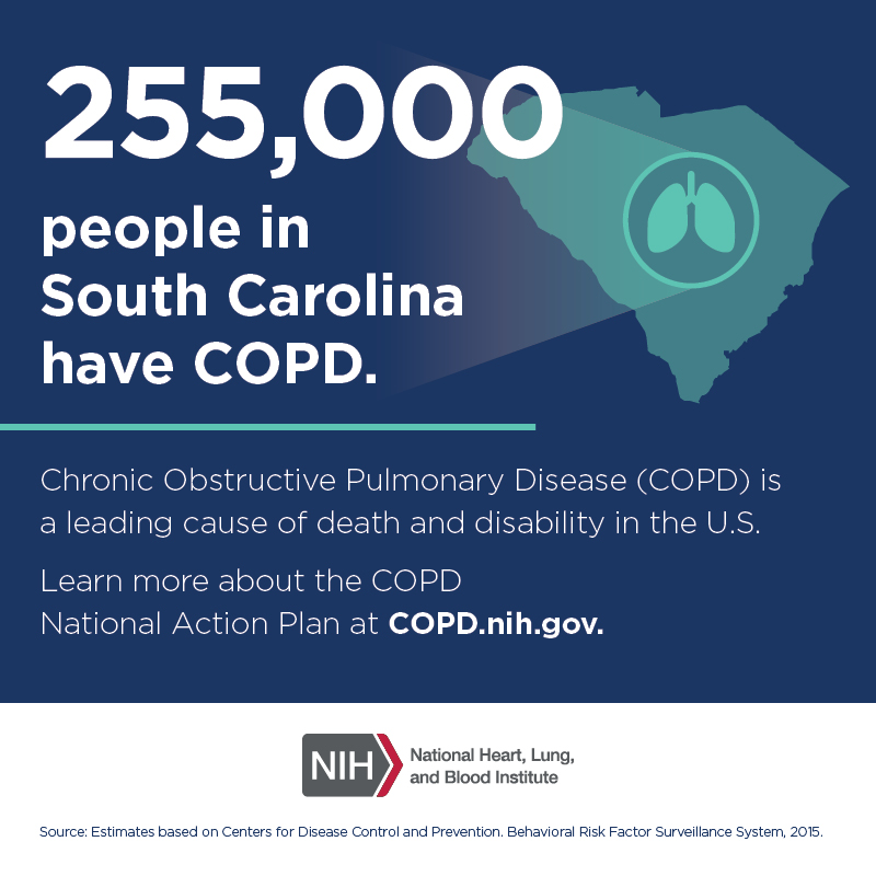 255,000 people in South Carolina have COPD.