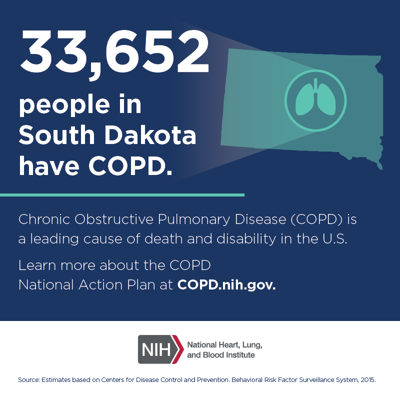 33,652 people in South Dakota have COPD.