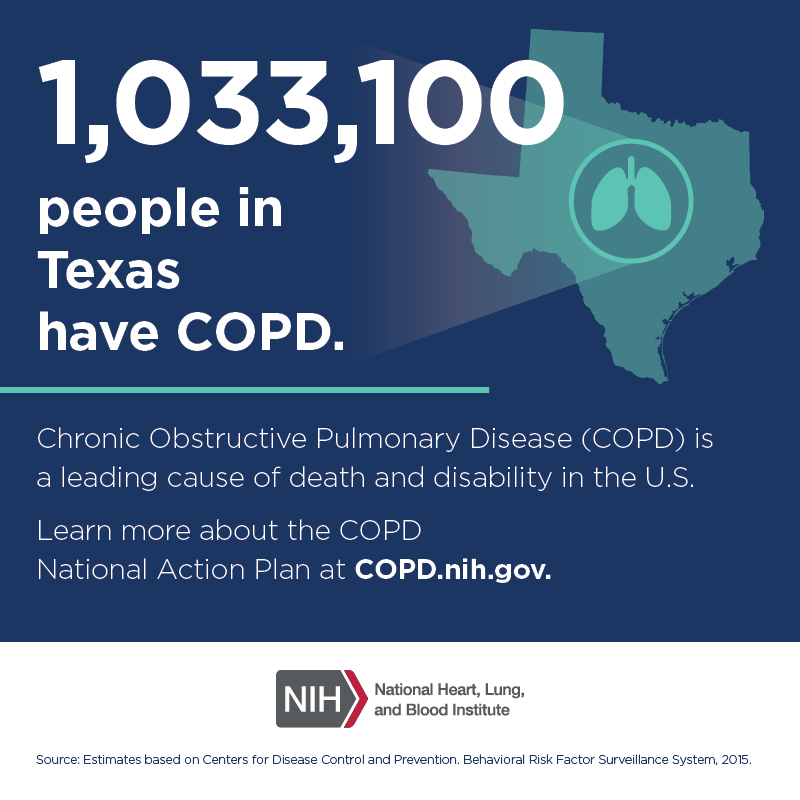1,033,100 people in Texas have COPD.