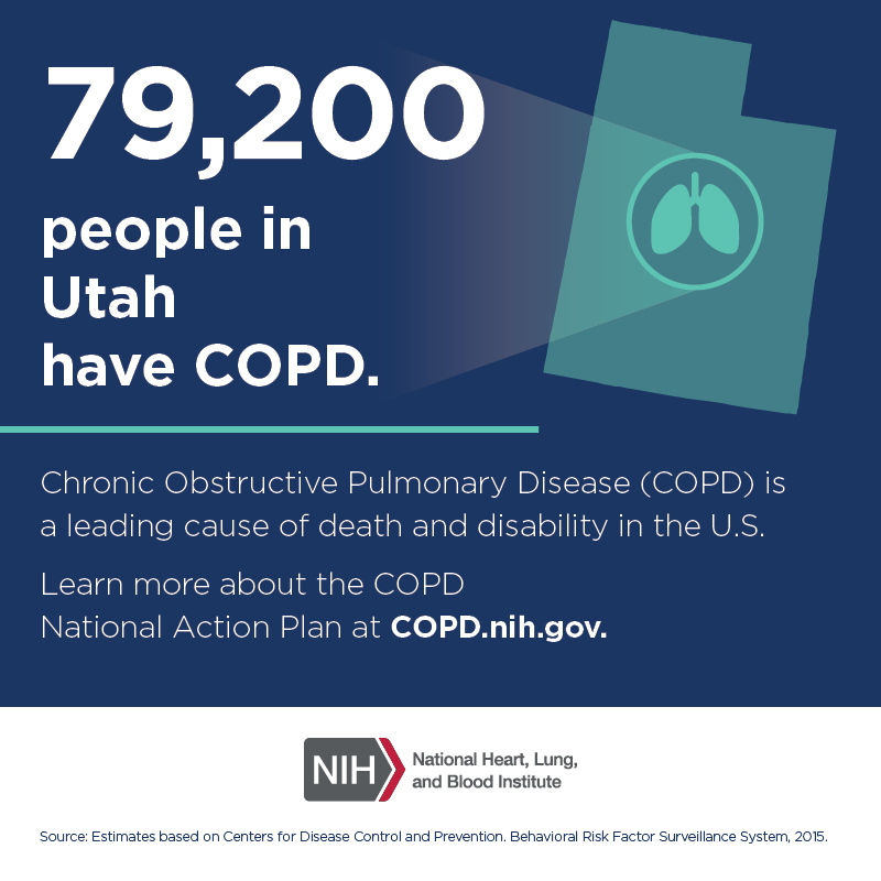 79,200 people in Utah have COPD.