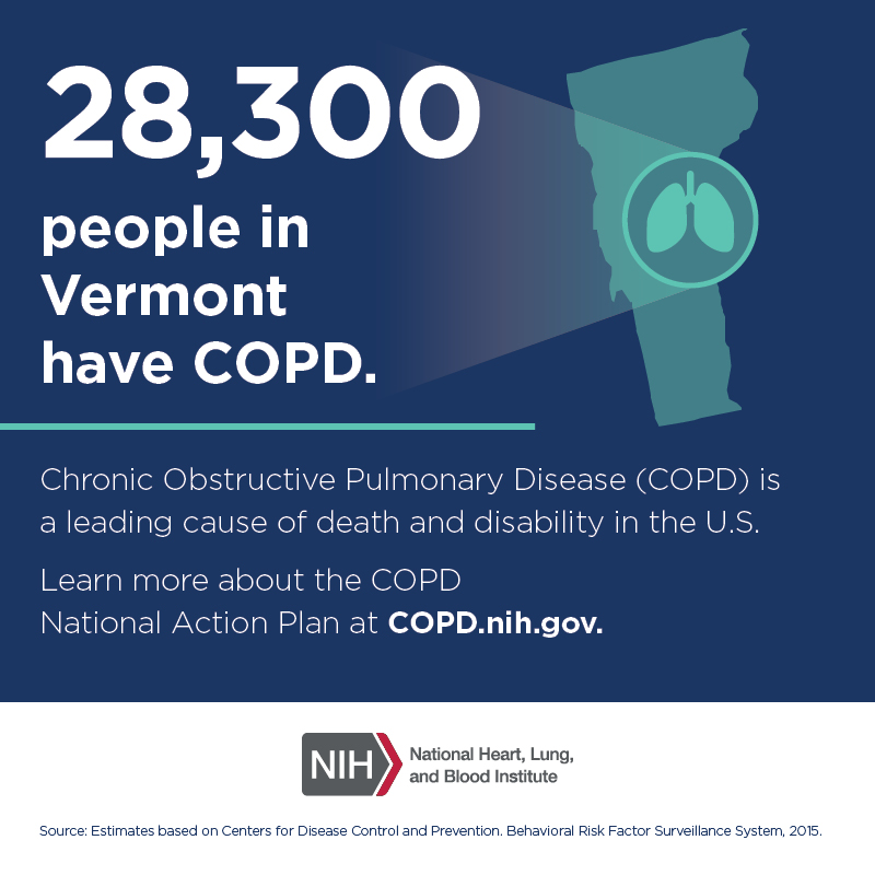 28,300 people in Vermont have COPD.