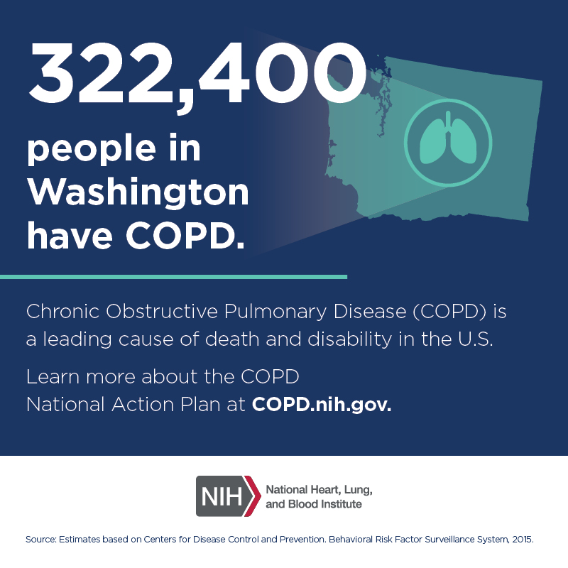 322,400 people in Washington have COPD.