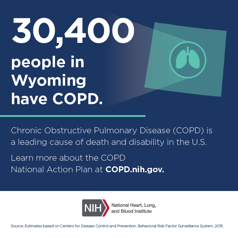 30,400 people in Wyoming have COPD.