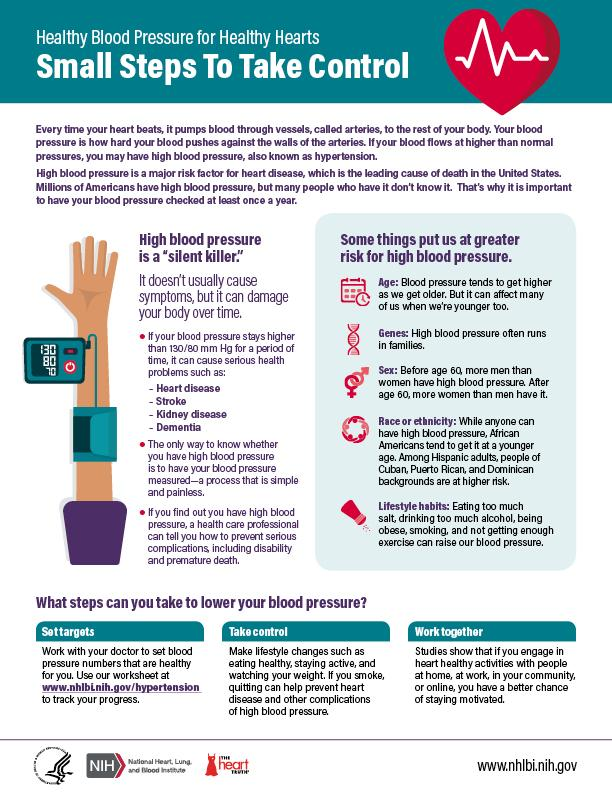 This fact sheet provides information on what high blood pressure is, how can it affect your health, and steps you can take to prevent or control your high blood pressure.