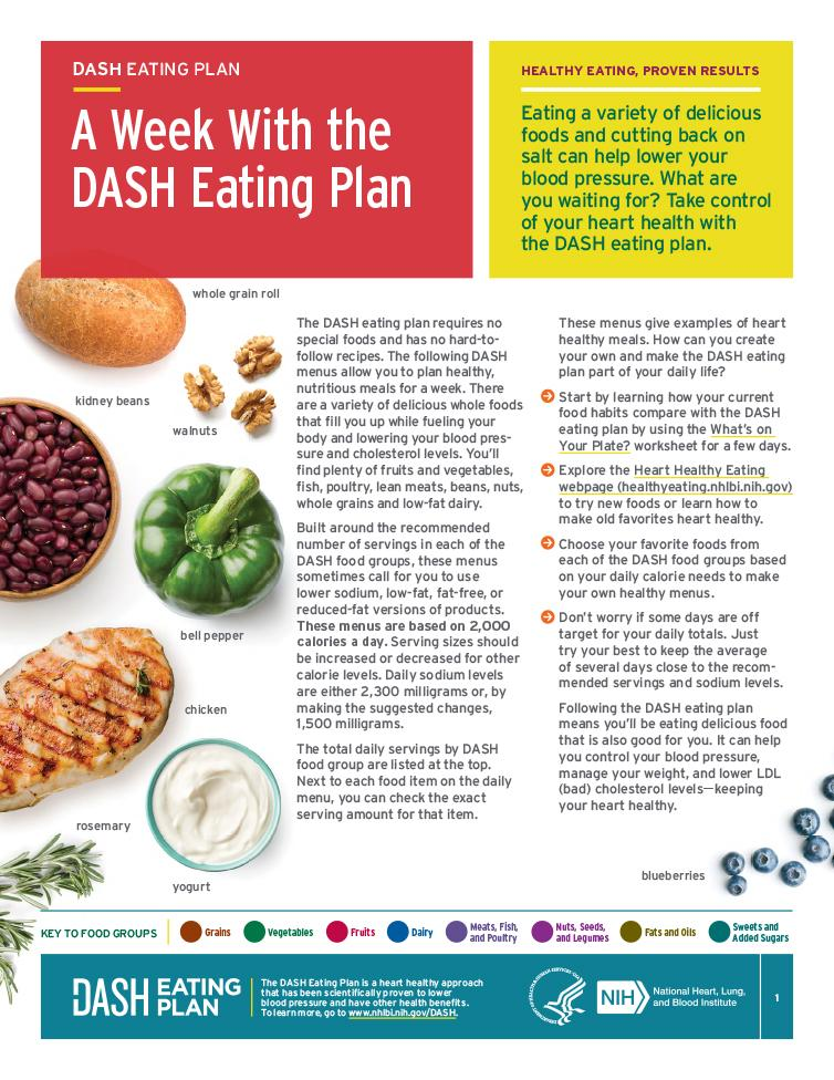 Information and menus with examples of heart healthy meals to help make the DASH eating plan part of your daily life.