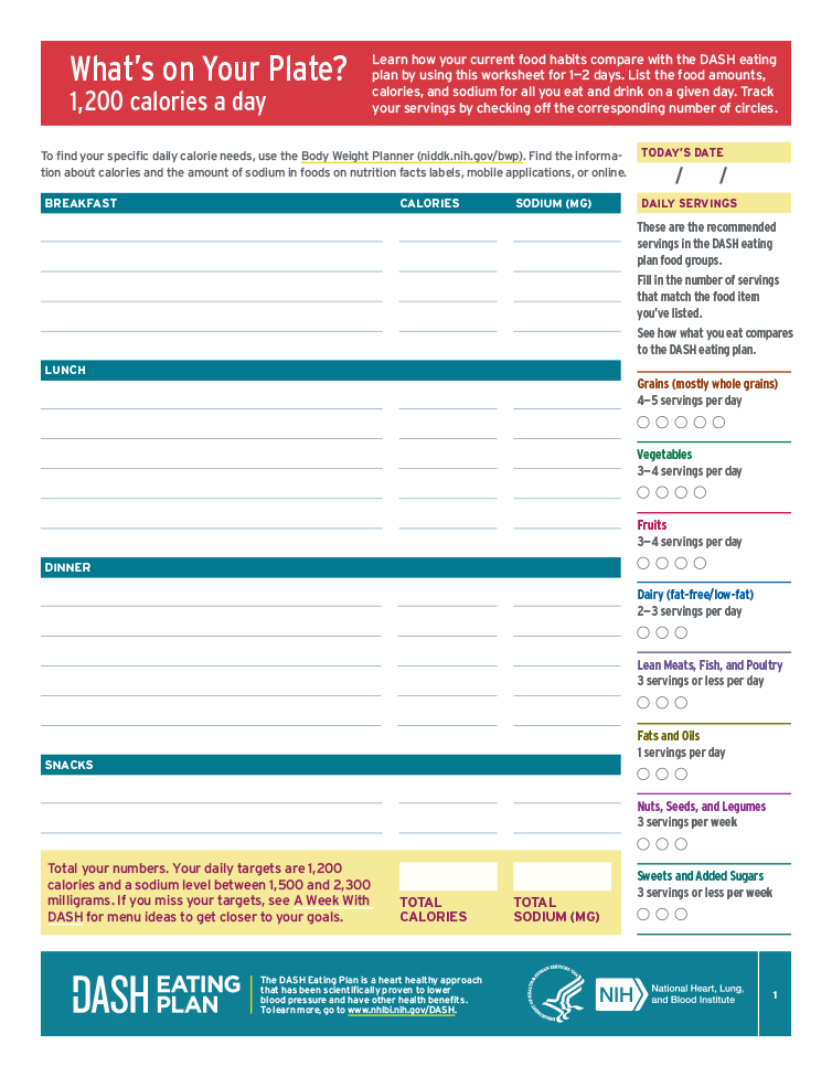 This worksheet can help you understand how your current food habits compare with the DASH eating plan.
