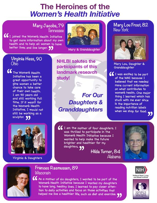 Scrapbook page featuring quotes from several women who participated in the Women's Health Initiative.