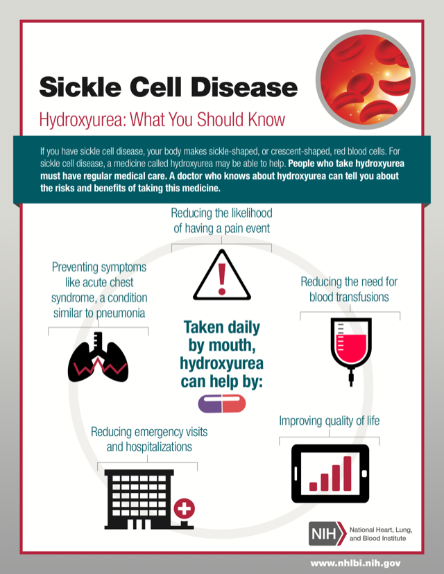 Sickle Cell Disease: Hydroxyurea: What You Should Know